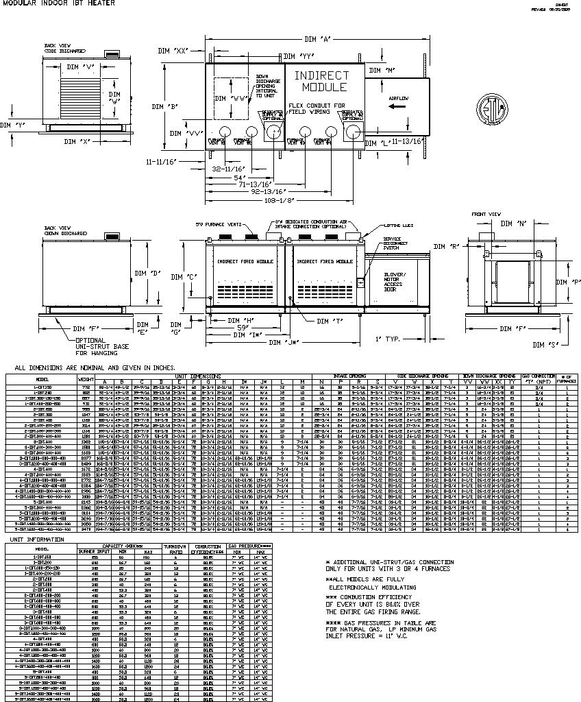a-ibt indirect fired heater submittal drawing