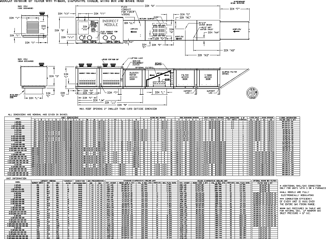 A Ibt Indirect Fired Heater Submittal Drawing Captive Aire Exhaust Hood Wiring Diagram